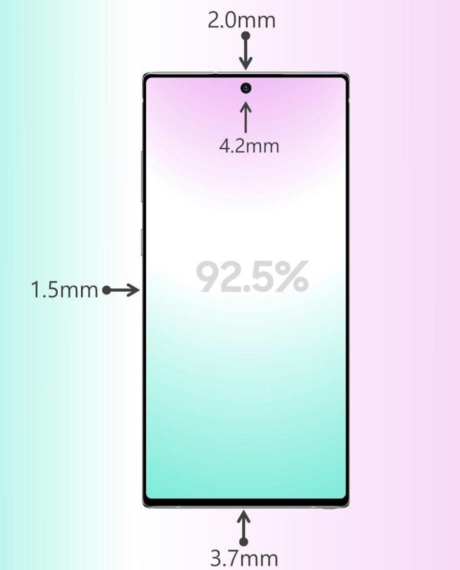 Ekran w Samsungu Galaxy Note 10+ ma szansę pobić nowy rekord