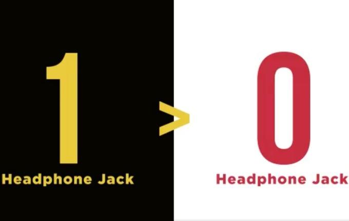 """Należąca do Xiaomi marka Poco uważa, że nie musimy przystawać na """"zbyt drogi"""" telefon OnePlus 6T"""